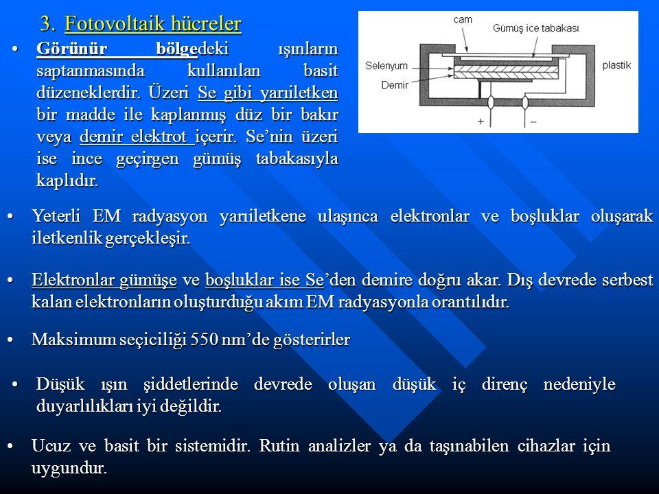 3. Fotovoltaik hücreler