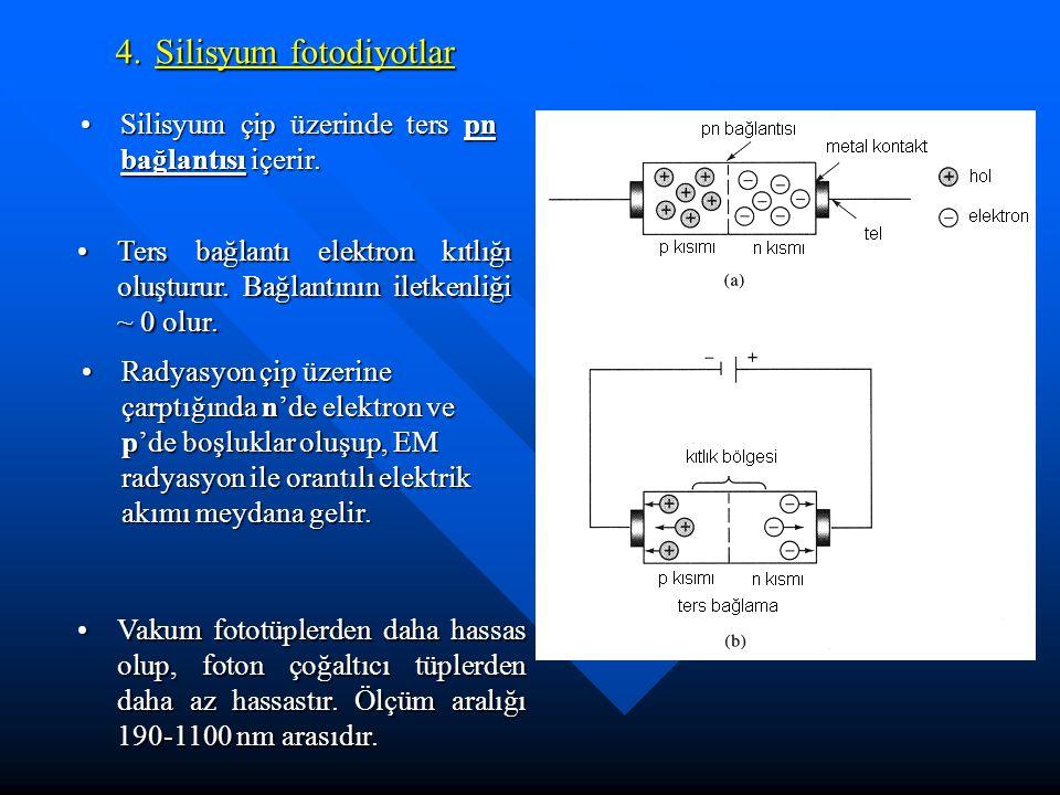 4. Silisyum fotodiyotlar