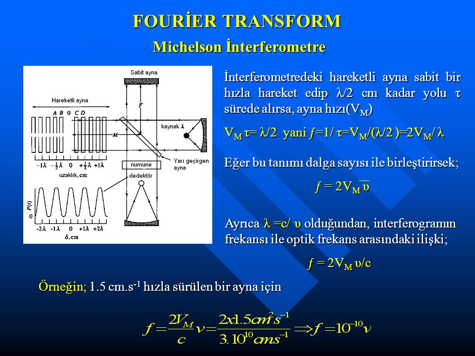 FOURİER TRANSFORM Michelson İnterferometre