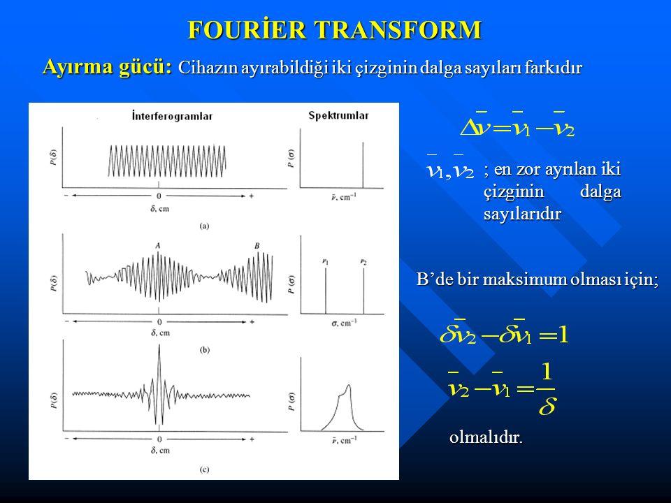 FOURİER TRANSFORM Ayırma gücü: Cihazın ayırabildiği iki çizginin dalga sayıları farkıdır. ; en zor ayrılan iki çizginin dalga sayılarıdır.