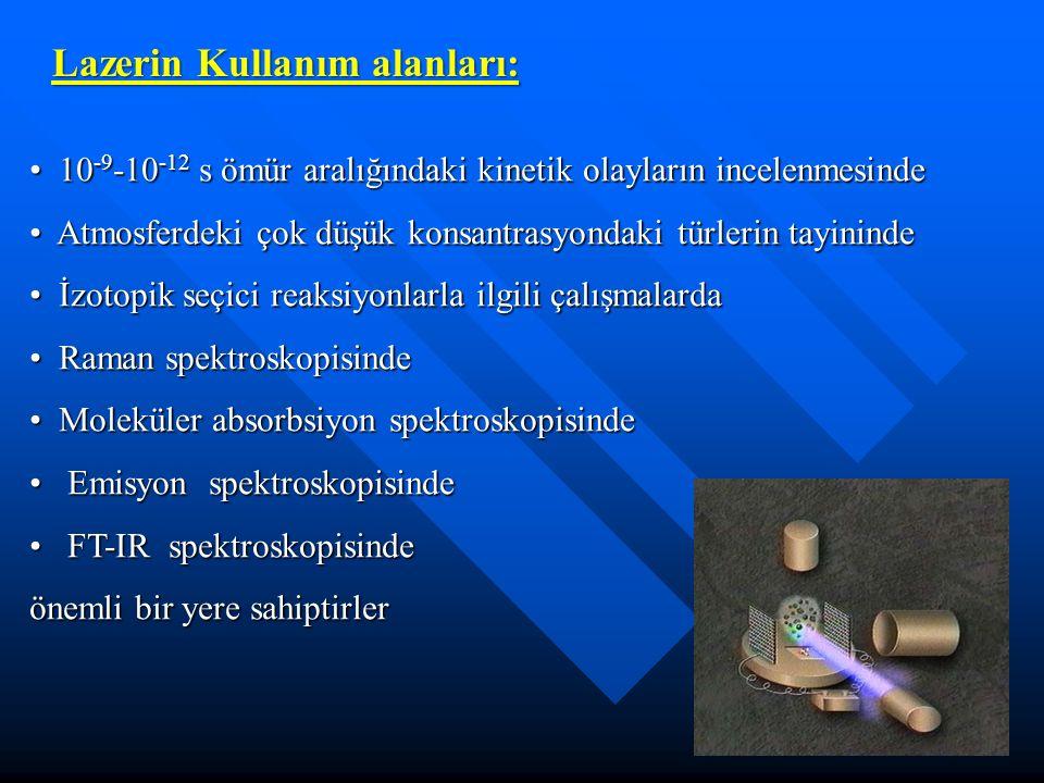 Lazerin Kullanım alanları: