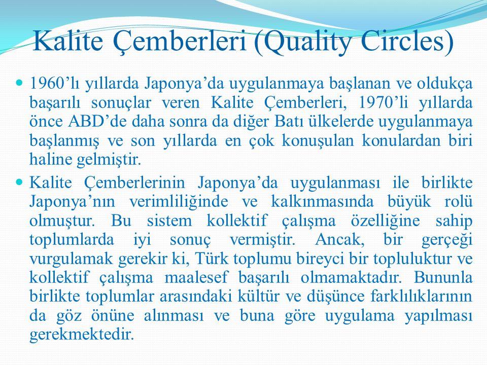 Kalite Çemberleri (Quality Circles)