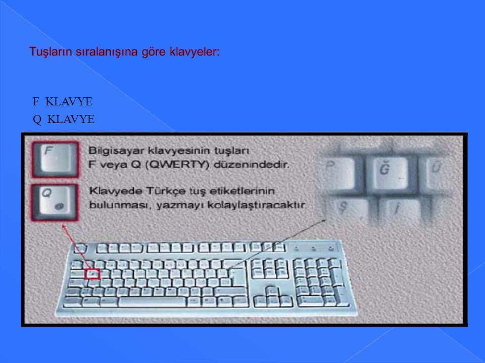 Tuşların sıralanışına göre klavyeler: