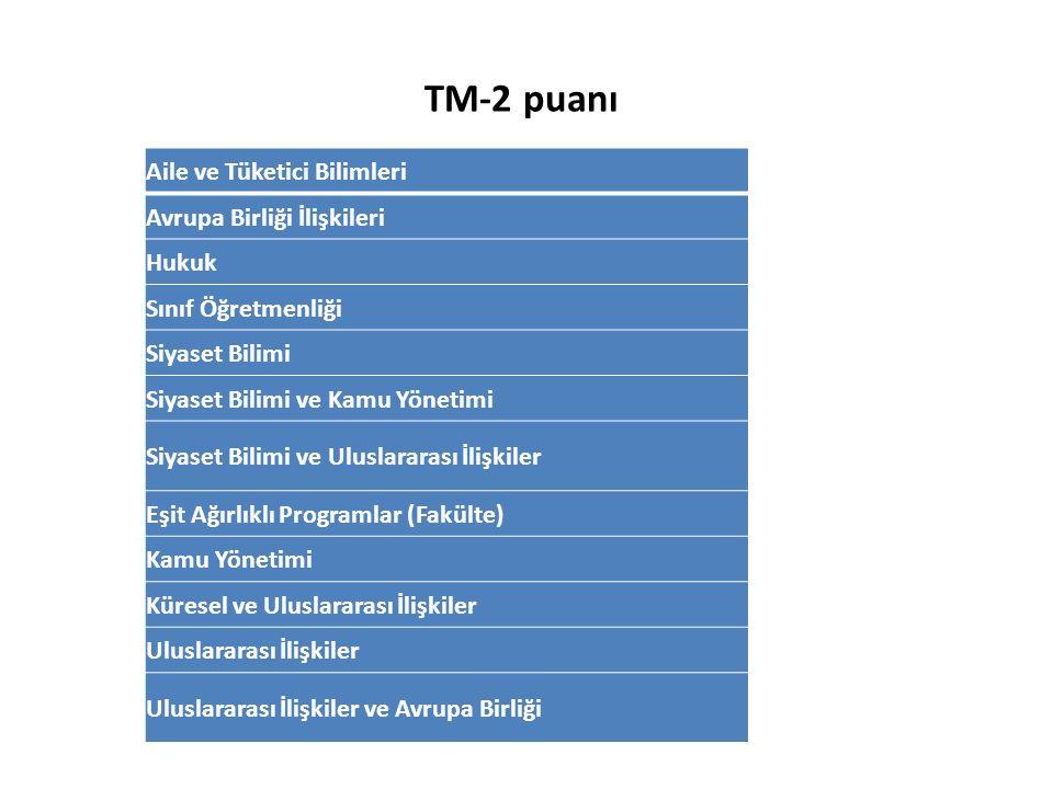 TM-2 puanı Aile ve Tüketici Bilimleri Avrupa Birliği İlişkileri Hukuk