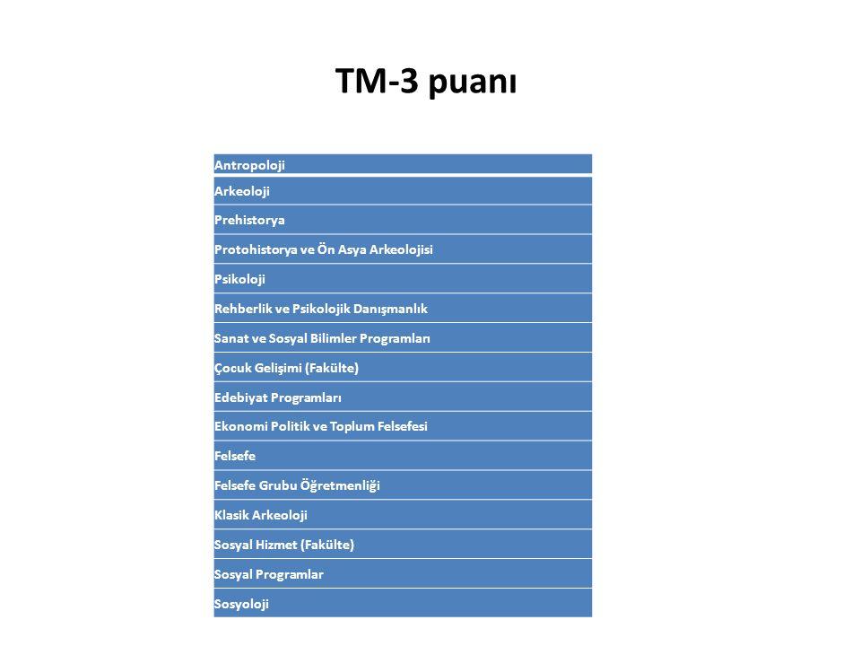 TM-3 puanı Antropoloji Arkeoloji Prehistorya