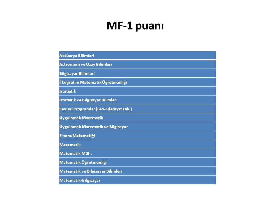 MF-1 puanı Aktüerya Bilimleri. Astronomi ve Uzay Bilimleri. Bilgisayar Bilimleri. İlköğretim Matematik Öğretmenliği.