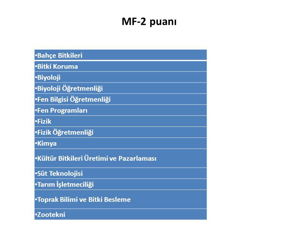 MF-2 puanı Bahçe Bitkileri Bitki Koruma Biyoloji Biyoloji Öğretmenliği