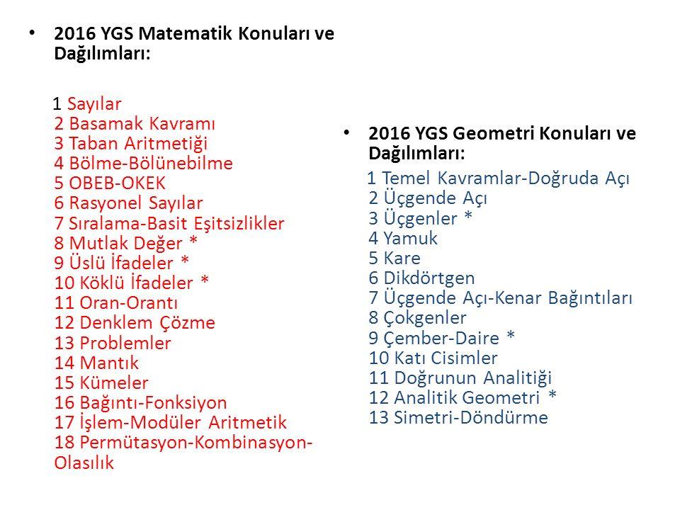 2016 YGS Matematik Konuları ve Dağılımları: