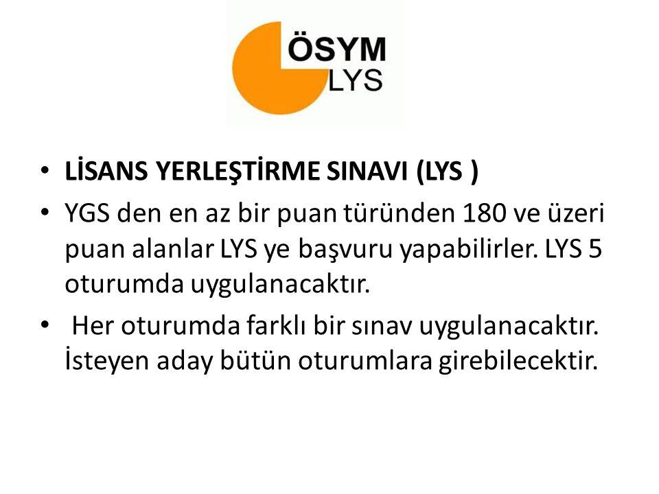LİSANS YERLEŞTİRME SINAVI (LYS )