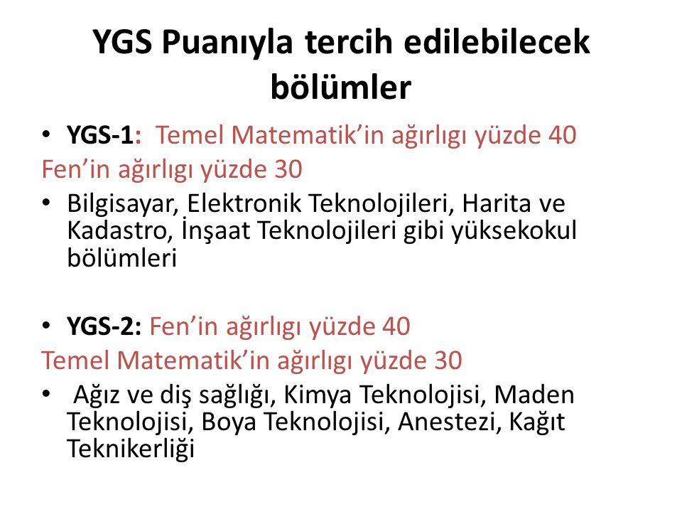 YGS Puanıyla tercih edilebilecek bölümler