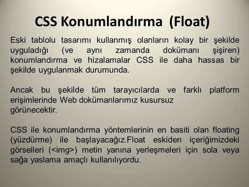 CSS Konumlandırma (Float)