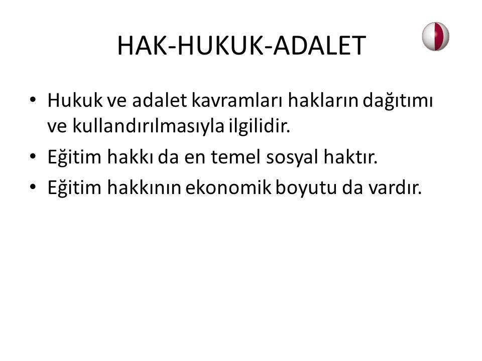 HAK-HUKUK-ADALET Hukuk ve adalet kavramları hakların dağıtımı ve kullandırılmasıyla ilgilidir. Eğitim hakkı da en temel sosyal haktır.
