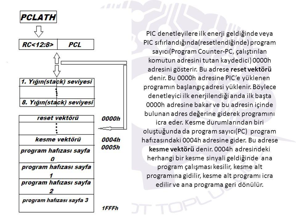 PIC denetleyilere ilk enerji geldiğinde veya PIC sıfırlandığında(resetlendiğinde) program sayıcı(Program Counter-PC, çalıştırılan komutun adresini tutan kaydedici) 0000h adresini gösterir.