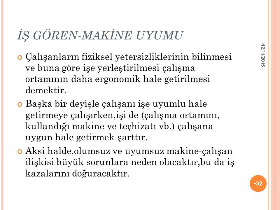 İŞ GÖREN-MAKİNE UYUMU 4/25/2017.