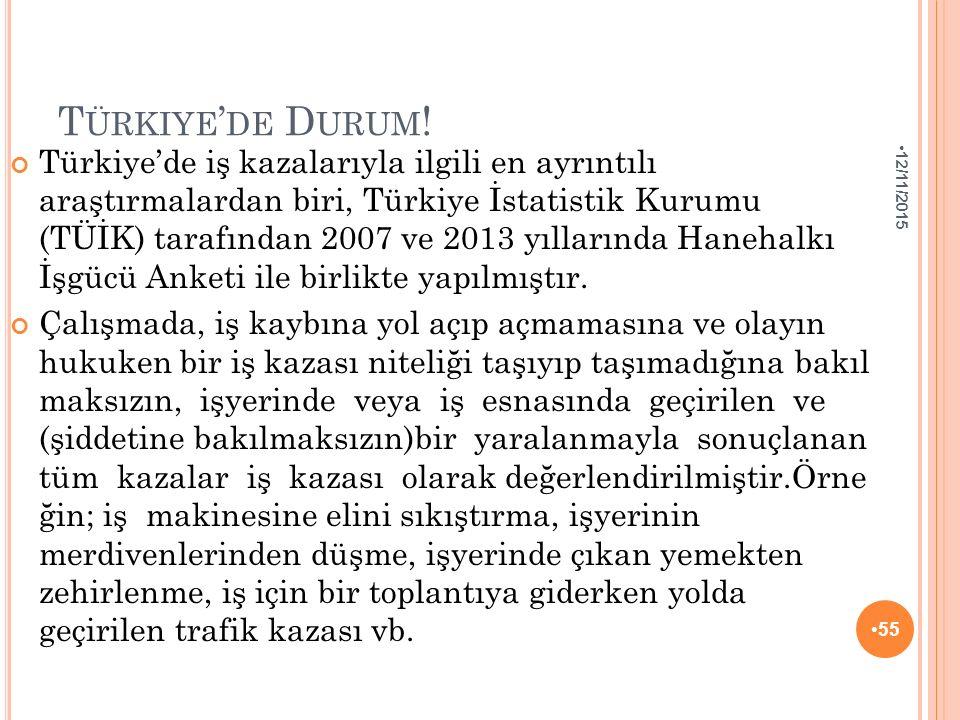 Türkiye'de Durum! 4/25/2017.