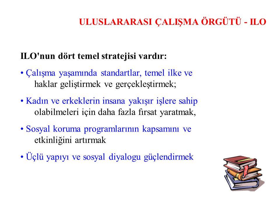 ULUSLARARASI ÇALIŞMA ÖRGÜTÜ - ILO