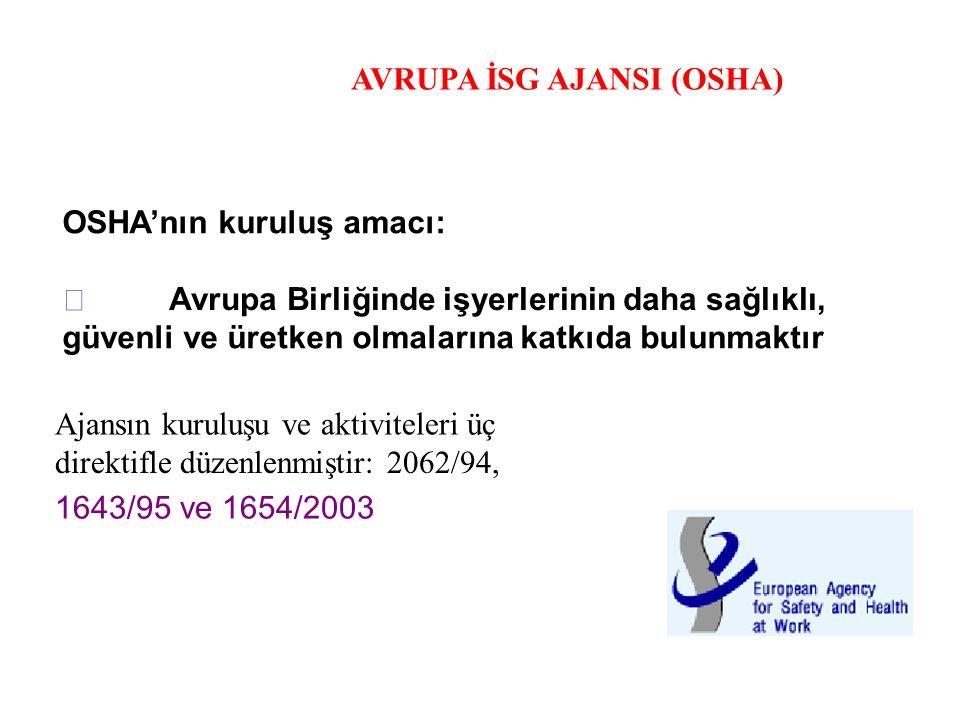 AVRUPA İSG AJANSI (OSHA)