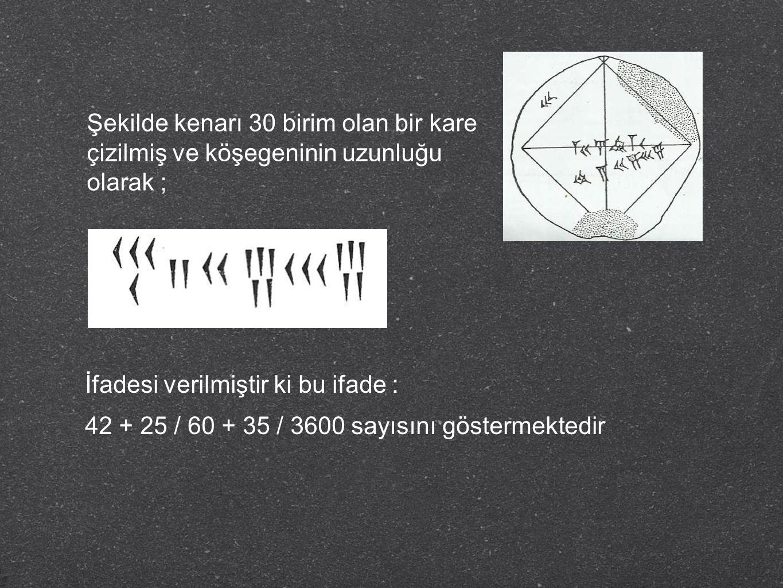 Şekilde kenarı 30 birim olan bir kare çizilmiş ve köşegeninin uzunluğu olarak ;