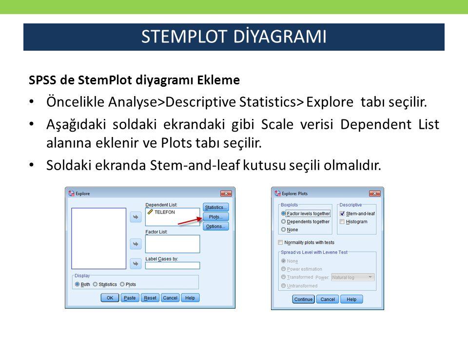 STEMPLOT DİYAGRAMI SPSS de StemPlot diyagramı Ekleme. Öncelikle Analyse>Descriptive Statistics> Explore tabı seçilir.