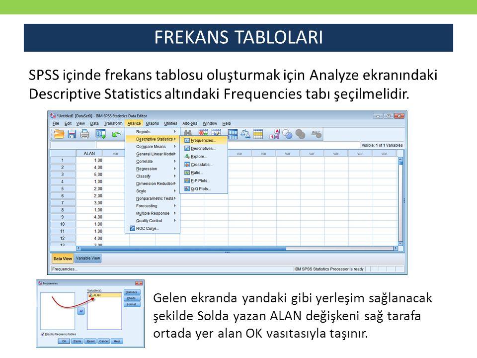 FREKANS TABLOLARI SPSS içinde frekans tablosu oluşturmak için Analyze ekranındaki Descriptive Statistics altındaki Frequencies tabı şeçilmelidir.