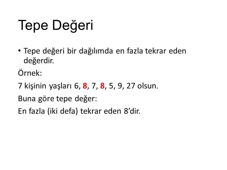 Tepe Değeri Tepe değeri bir dağılımda en fazla tekrar eden değerdir.