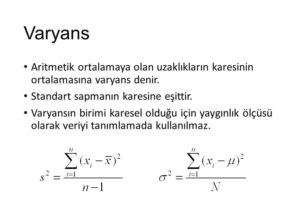 Varyans Aritmetik ortalamaya olan uzaklıkların karesinin ortalamasına varyans denir. Standart sapmanın karesine eşittir.