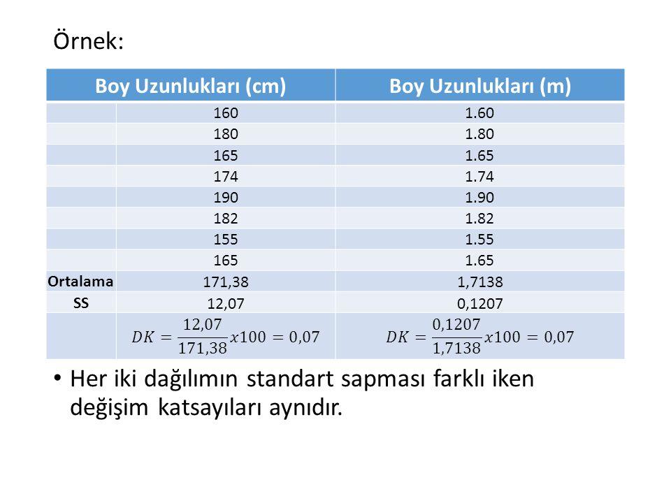 Örnek: Her iki dağılımın standart sapması farklı iken değişim katsayıları aynıdır. Boy Uzunlukları (cm)