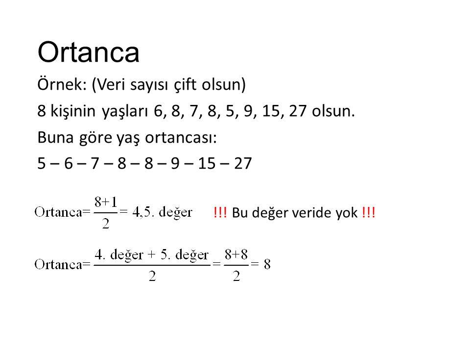 Ortanca Örnek: (Veri sayısı çift olsun) 8 kişinin yaşları 6, 8, 7, 8, 5, 9, 15, 27 olsun. Buna göre yaş ortancası: 5 – 6 – 7 – 8 – 8 – 9 – 15 – 27
