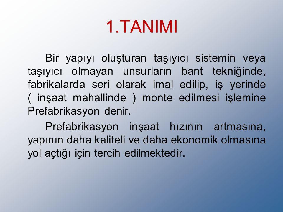 1.TANIMI