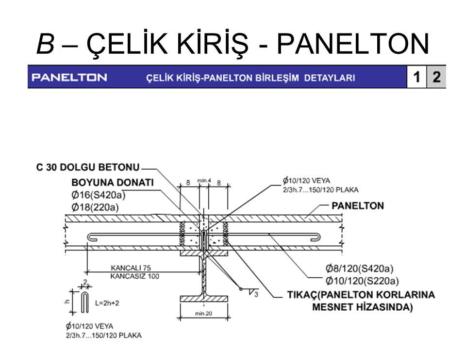 B – ÇELİK KİRİŞ - PANELTON