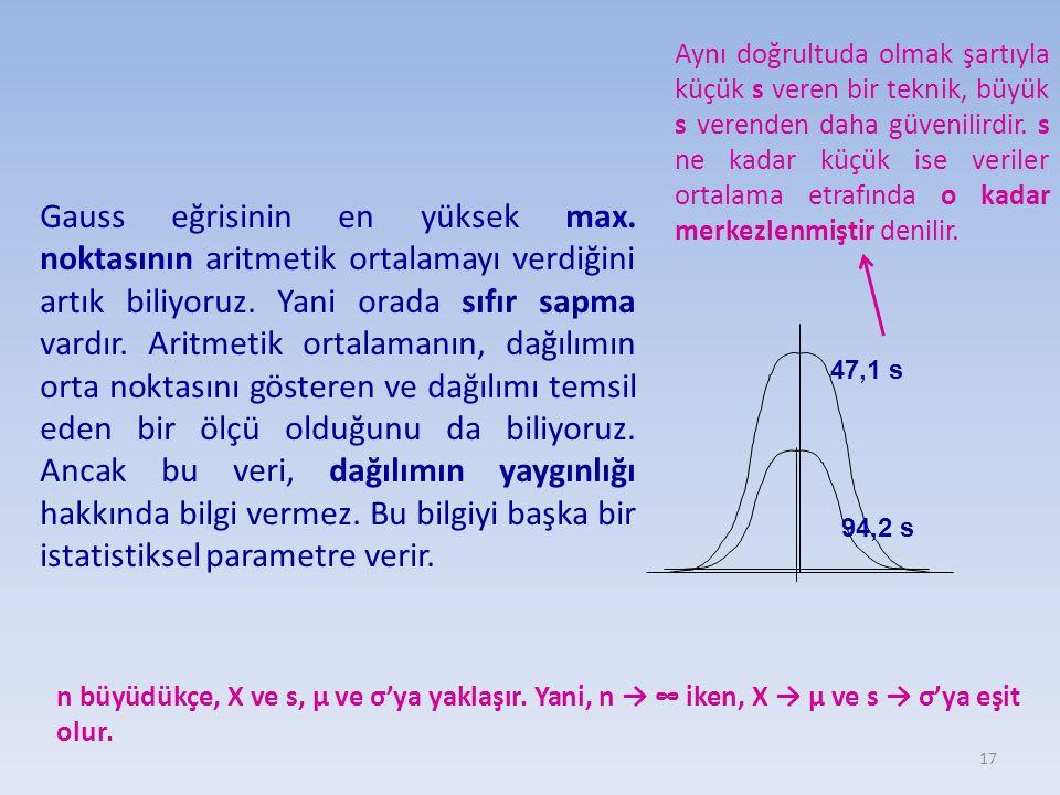Aynı doğrultuda olmak şartıyla küçük s veren bir teknik, büyük s verenden daha güvenilirdir. s ne kadar küçük ise veriler ortalama etrafında o kadar merkezlenmiştir denilir.