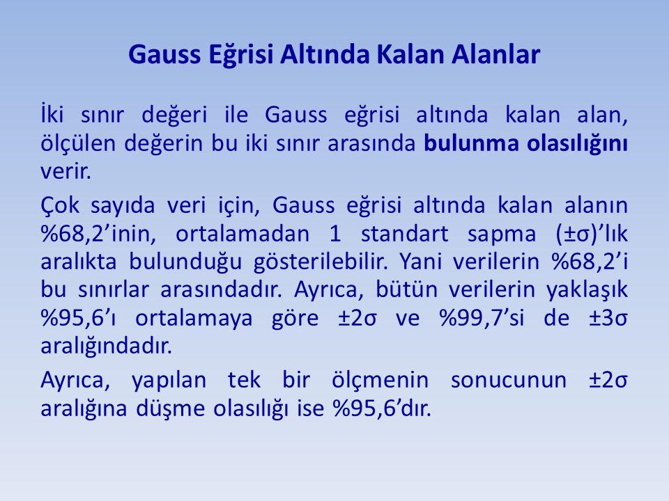 Gauss Eğrisi Altında Kalan Alanlar