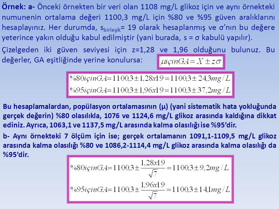 Örnek: a- Önceki örnekten bir veri olan 1108 mg/L glikoz için ve aynı örnekteki numunenin ortalama değeri 1100,3 mg/L için %80 ve %95 güven aralıklarını hesaplayınız. Her durumda, sbirleşik= 19 olarak hesaplanmış ve σ'nın bu değere yeterince yakın olduğu kabul edilmiştir (yani burada, s = σ kabulü yapılır).