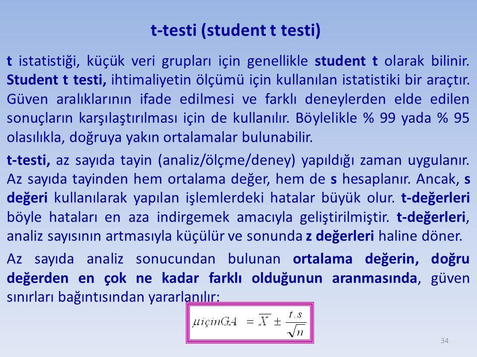 t-testi (student t testi)