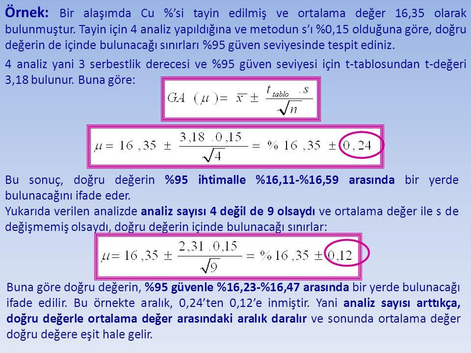 Örnek: Bir alaşımda Cu %'si tayin edilmiş ve ortalama değer 16,35 olarak bulunmuştur. Tayin için 4 analiz yapıldığına ve metodun s'ı %0,15 olduğuna göre, doğru değerin de içinde bulunacağı sınırları %95 güven seviyesinde tespit ediniz.