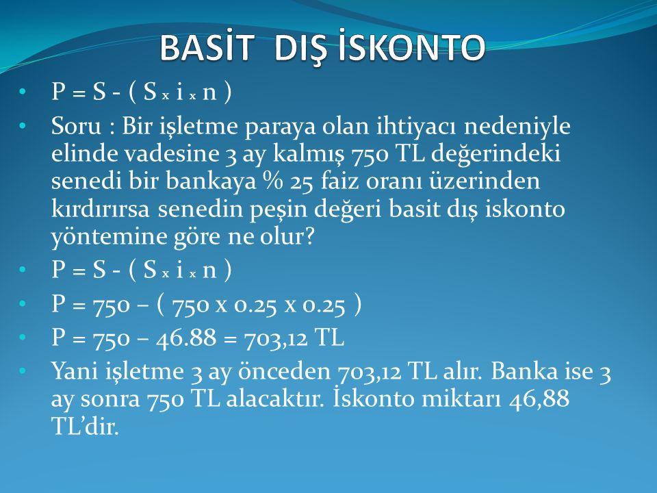 BASİT DIŞ İSKONTO P = S - ( S x i x n )