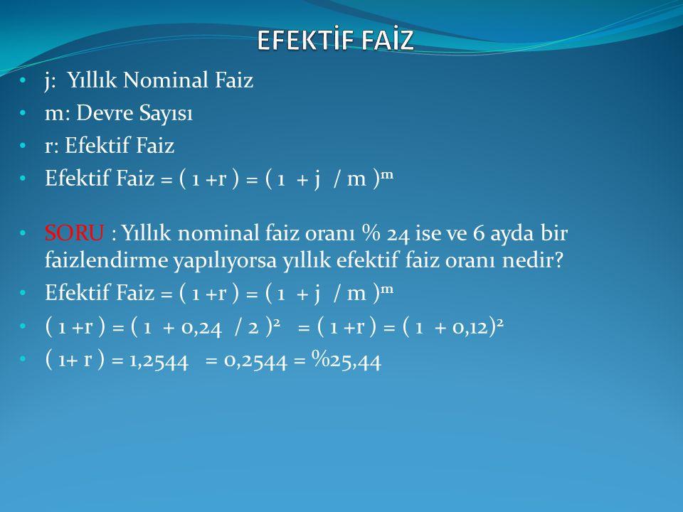 EFEKTİF FAİZ j: Yıllık Nominal Faiz m: Devre Sayısı r: Efektif Faiz