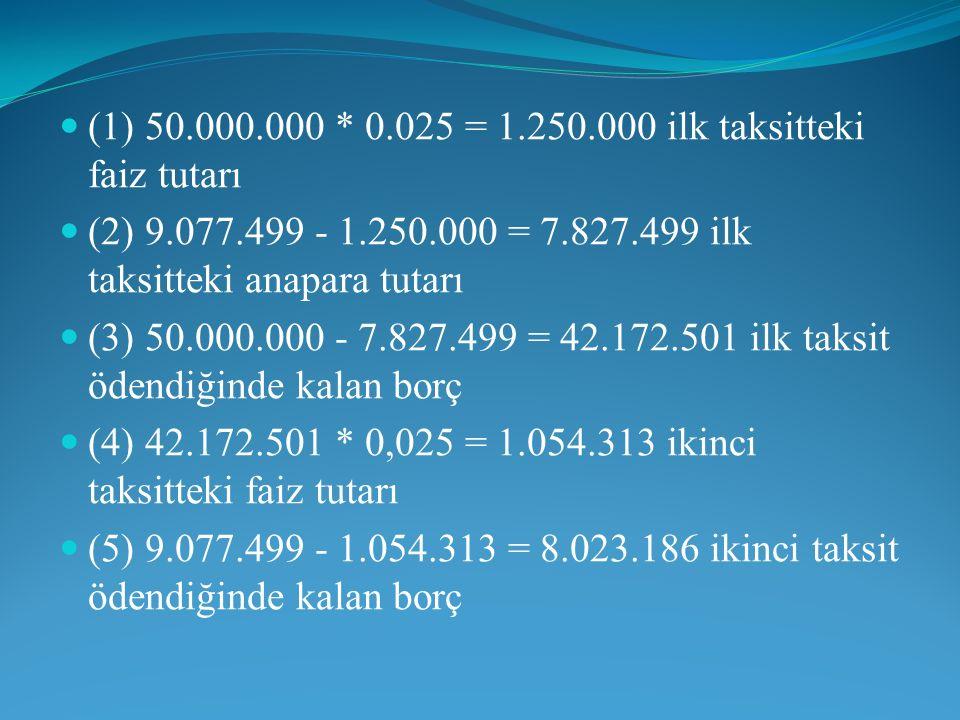 (1) 50.000.000 * 0.025 = 1.250.000 ilk taksitteki faiz tutarı