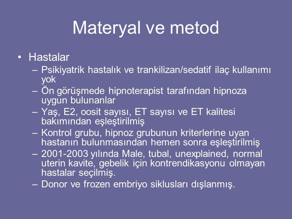 Materyal ve metod Hastalar