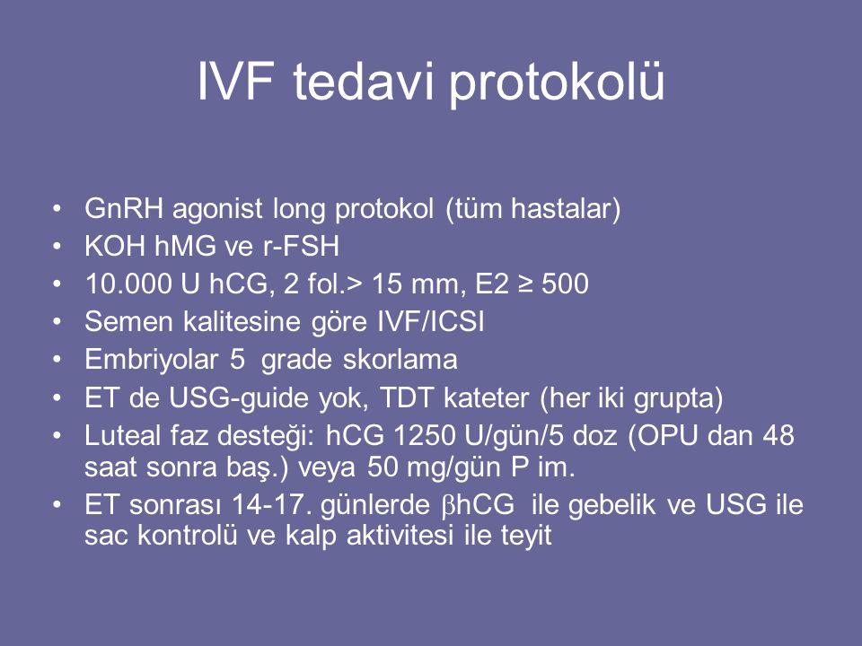 IVF tedavi protokolü GnRH agonist long protokol (tüm hastalar)