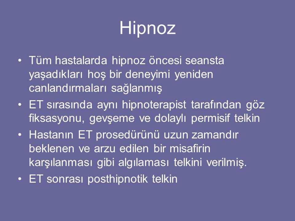 Hipnoz Tüm hastalarda hipnoz öncesi seansta yaşadıkları hoş bir deneyimi yeniden canlandırmaları sağlanmış.