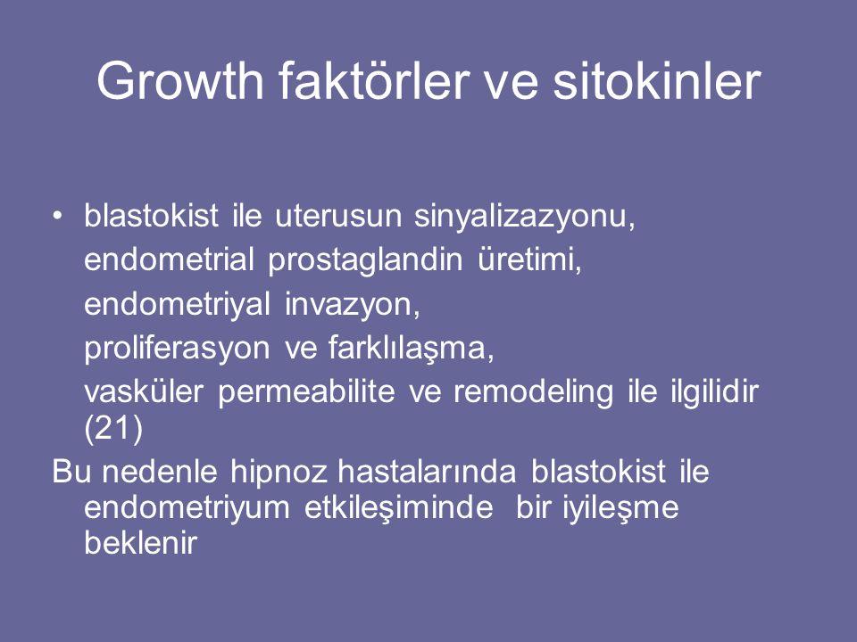 Growth faktörler ve sitokinler