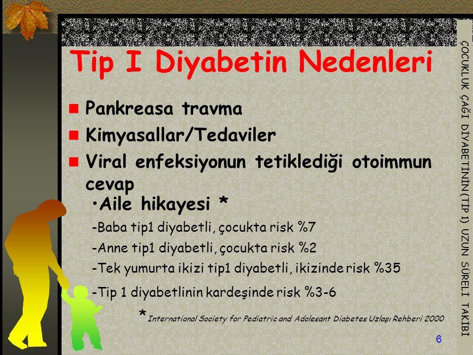 Tip I Diyabetin Nedenleri