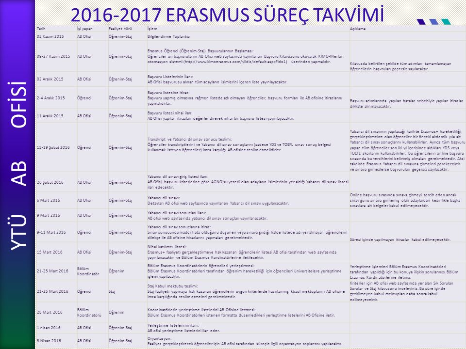 2016-2017 ERASMUS SÜREÇ TAKVİMİ