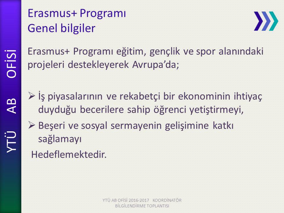 Erasmus+ Programı Genel bilgiler