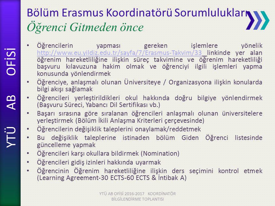 Bölüm Erasmus Koordinatörü Sorumlulukları Öğrenci Gitmeden önce