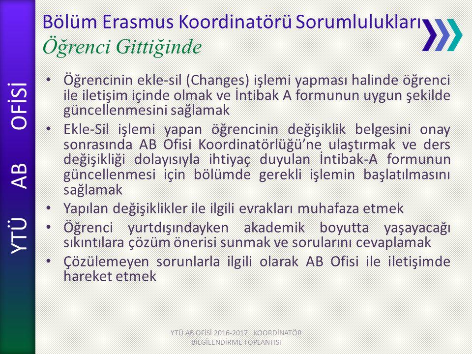 Bölüm Erasmus Koordinatörü Sorumlulukları Öğrenci Gittiğinde