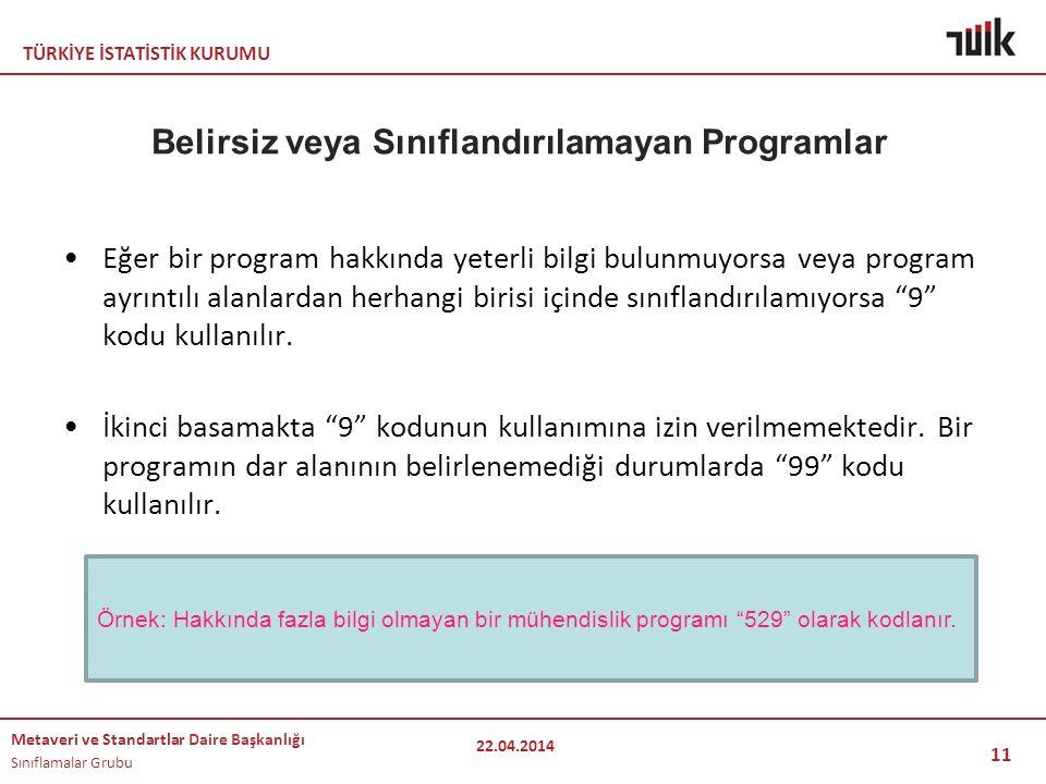 Belirsiz veya Sınıflandırılamayan Programlar