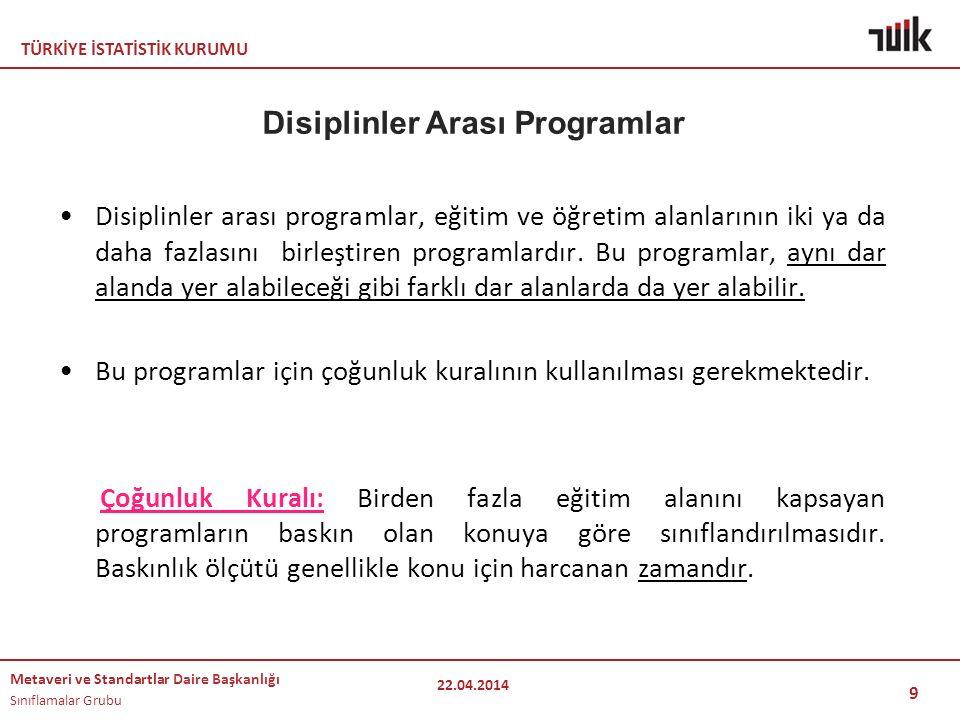 Disiplinler Arası Programlar