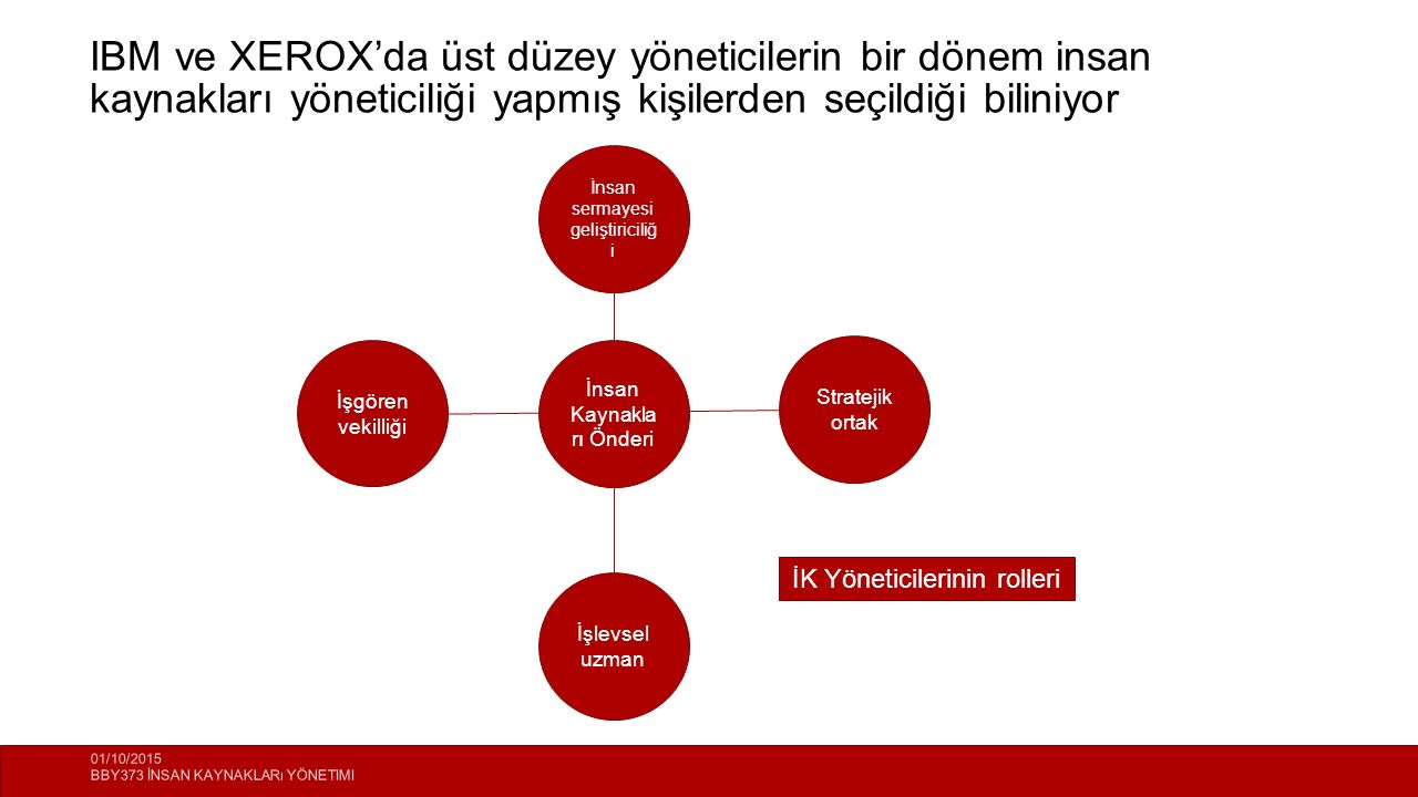 IBM ve XEROX'da üst düzey yöneticilerin bir dönem insan kaynakları yöneticiliği yapmış kişilerden seçildiği biliniyor
